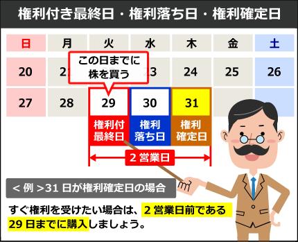 株主優待 権利確定日